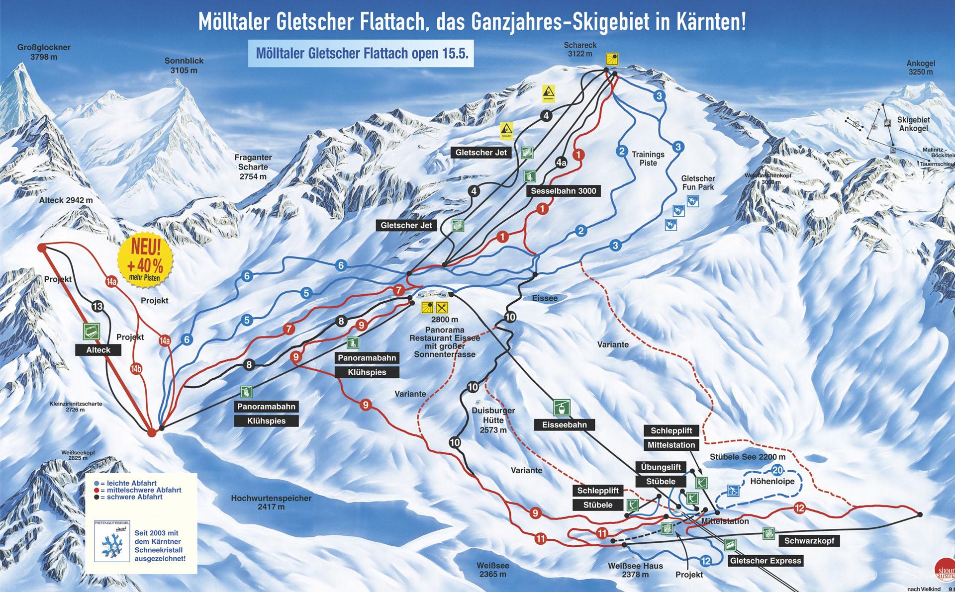 Ski mapa Mölltal