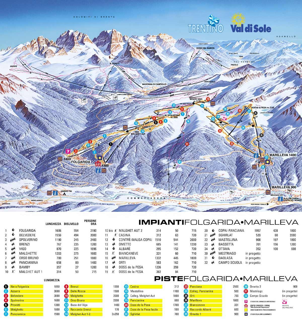 Folgarida Marilleva Italy Skiing Italy Italian ski resorts